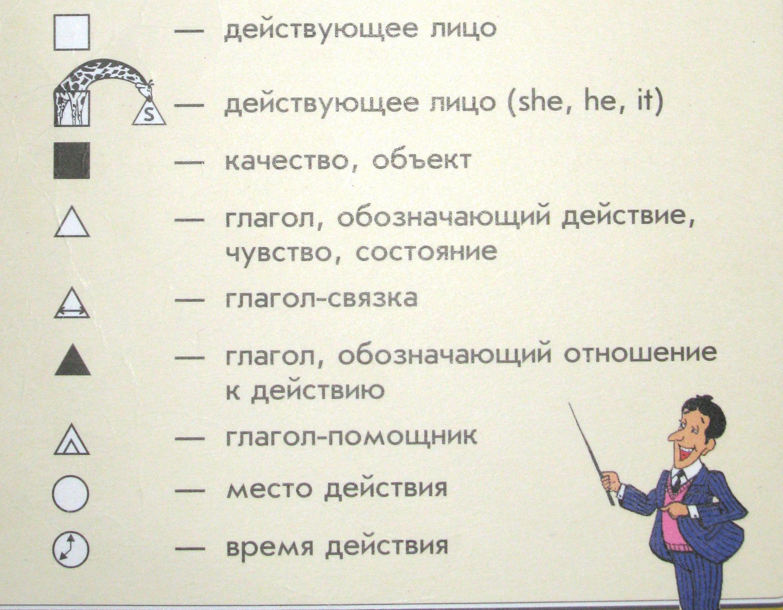Как правильно составить схему предложений