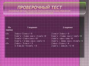 На оценку1 вариант2 вариант «3» «4» «5»3 sin x+ 5 cos x = 0 5 sin2 х - 3