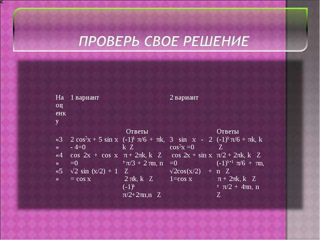 На оценку1 вариант2 вариант «3» «4» «5» 2 cos2х + 5 sin х - 4=0 cos 2х +...