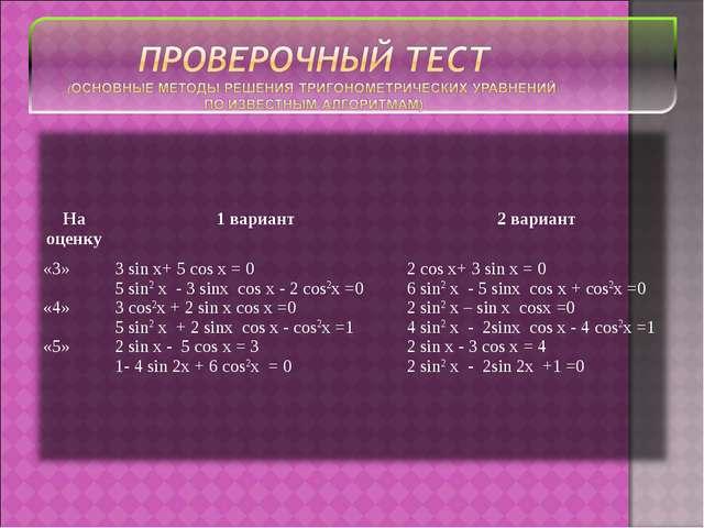 На оценку1 вариант2 вариант «3» «4» «5»3 sin x+ 5 cos x = 0 5 sin2 х - 3...