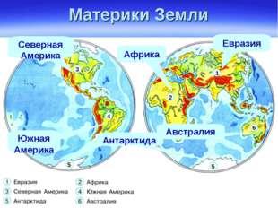 Материки Земли Северная Америка Южная Америка Евразия Африка Австралия 3 4 2