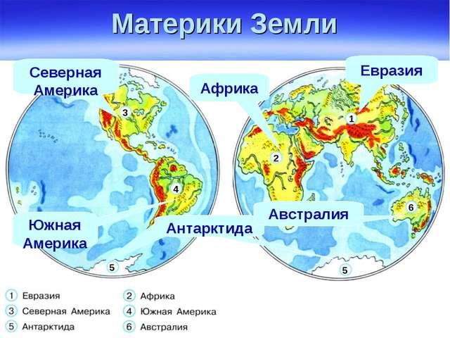Материки Земли Северная Америка Южная Америка Евразия Африка Австралия 3 4 2...