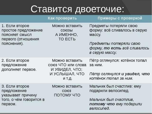 Ставится двоеточие: Как проверить Примеры с проверкой 1. Если второе простое...