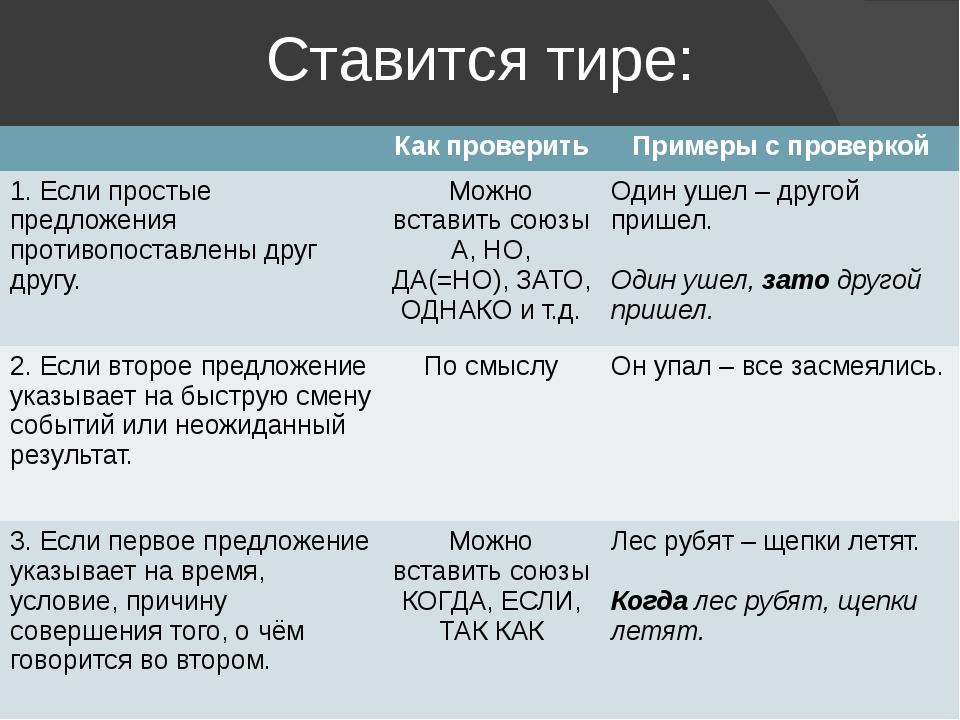 Ставится тире: Как проверить Примеры с проверкой 1. Если простые предложения...