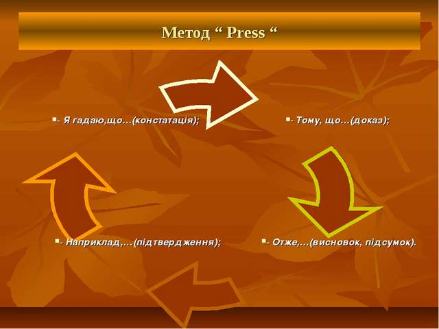 """Метод """" Press """" - Я гадаю,що…(констатація); - Тому, що…(доказ); - Наприклад,…..."""