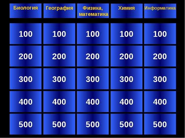 100 200 300 400 500 100 200 300 400 500 100 200 300 400 500 100 200 300 400...
