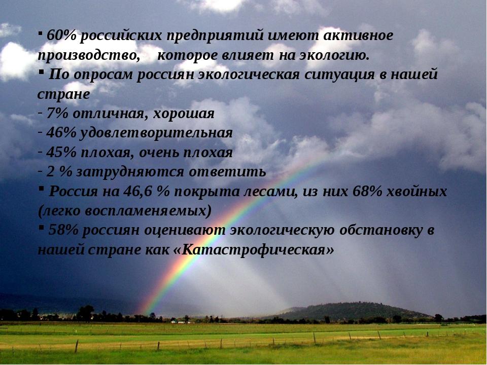 60% российских предприятий имеют активное производство, которое влияет на эк...