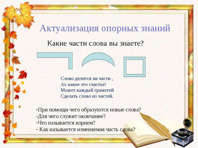 Актуализация опорных знаний Какие части слова вы знаете? Слово делится на час...