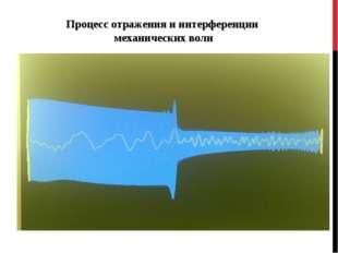 Процесс отражения и интерференции механических волн