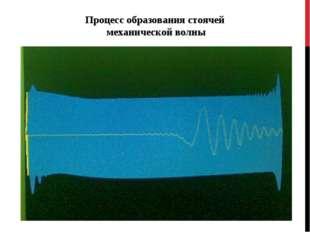 Процесс образования стоячей механической волны