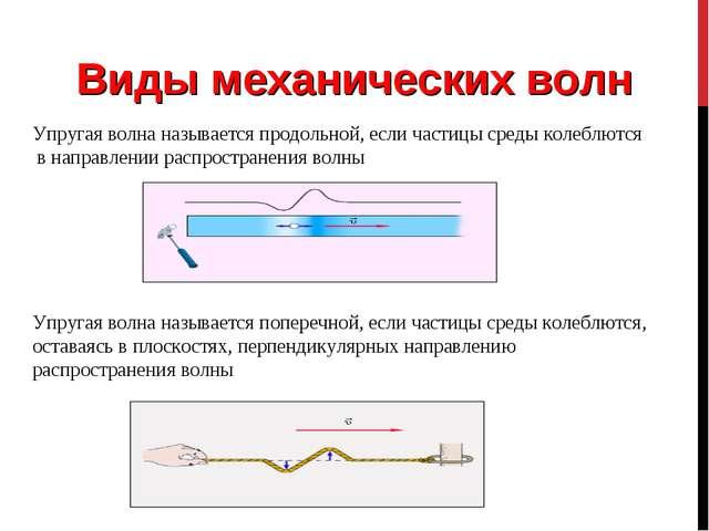 Виды механических волн Упругая волна называется продольной, если частицы сред...
