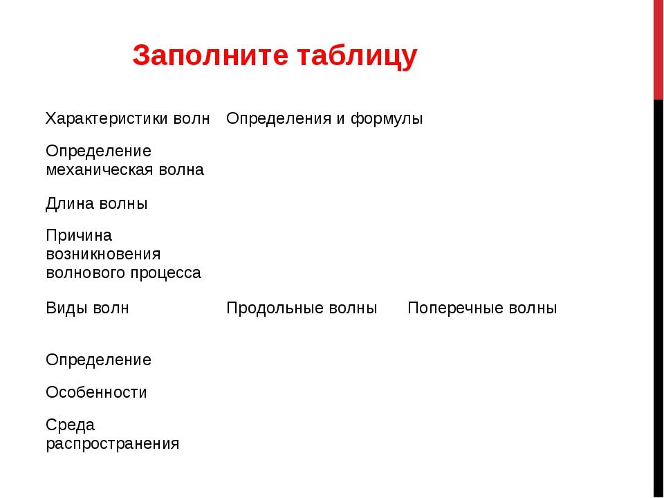 Заполните таблицу Характеристики волнОпределения и формулы Определение меха...