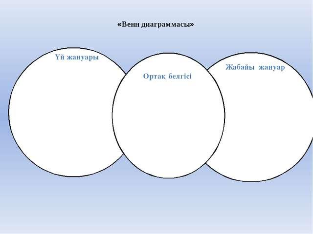 Үй жануары Жабайы жануар Ортақ белгісі «Венн диаграммасы»