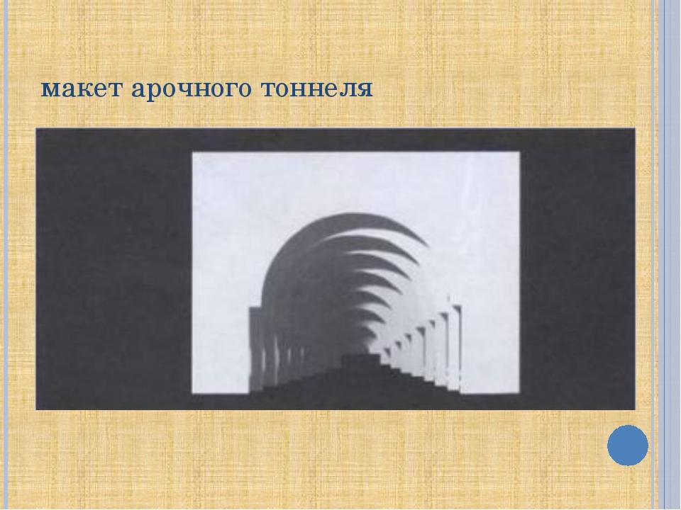 макет арочного тоннеля
