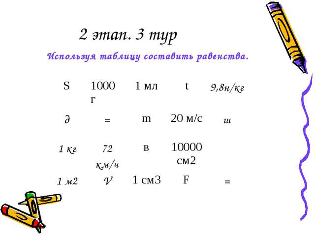 2 этап. 3 тур Используя таблицу составить равенства.