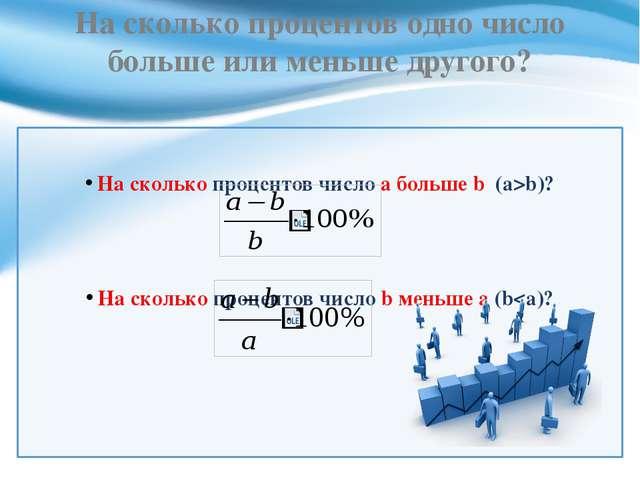 На сколько процентов одно число больше или меньше другого? На сколько процент...