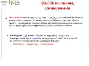 Жиілік полигоны, гистограмма Гистограмма(гр.'hіstos'– бағана жәнеgramma–