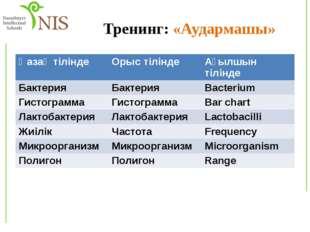 Тренинг: «Аудармашы» Қазақ тілінде Орыс тілінде Ағылшын тілінде Бактерия Бакт