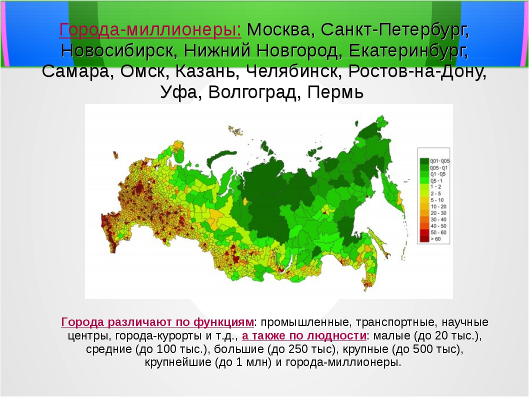 Города-миллионеры: Москва, Санкт-Петербург, Новосибирск, Нижний Новгород, Ек...