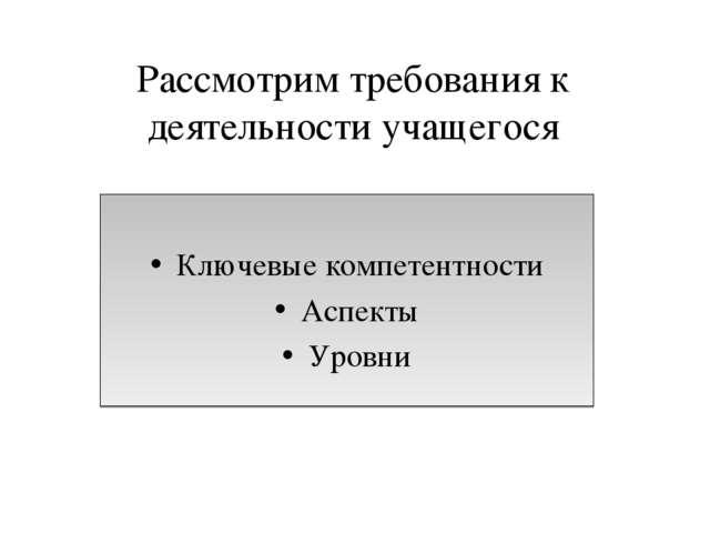 Рассмотрим требования к деятельности учащегося Ключевые компетентности Аспект...