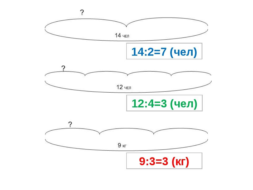 14:2=7 (чел) 12:4=3 (чел) 9:3=3 (кг)