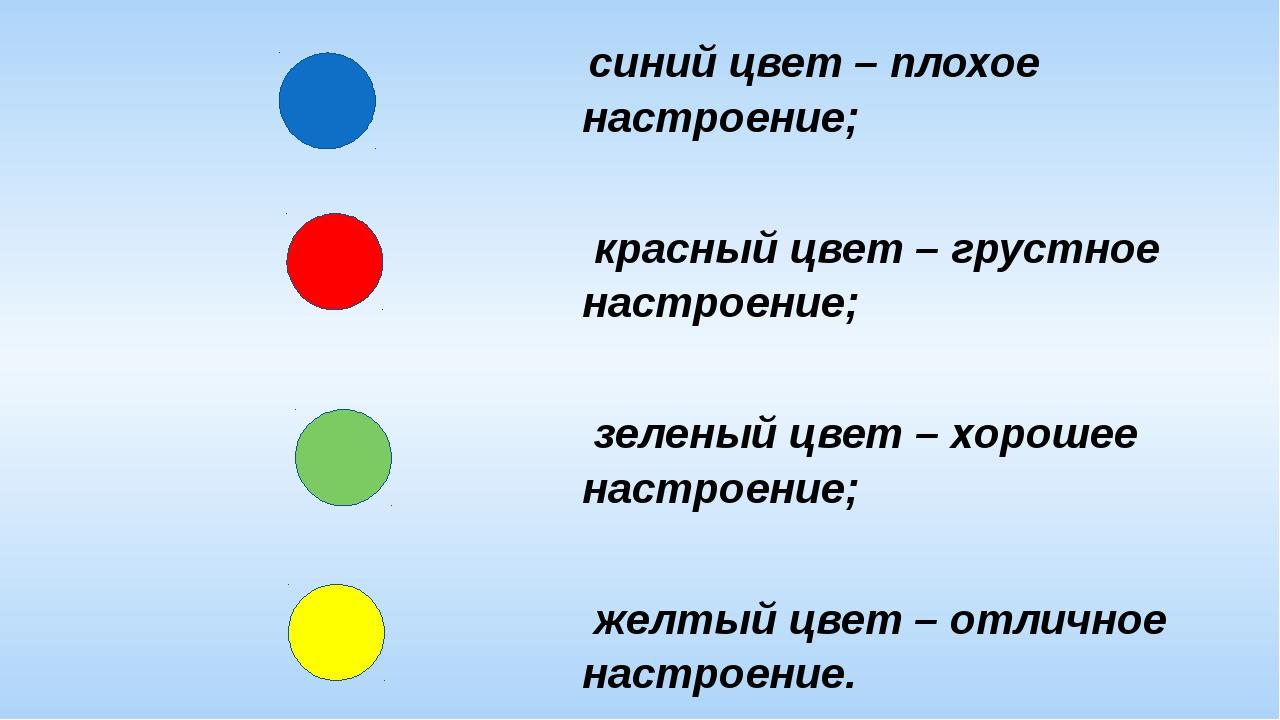 синий цвет – плохое настроение; красный цвет – грустное настроение; зеленый...
