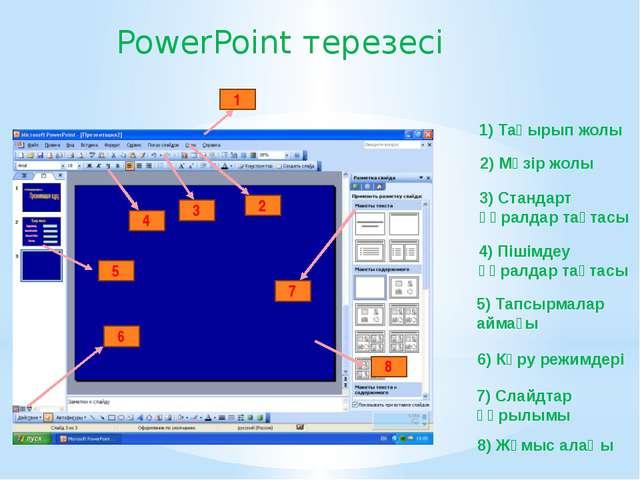 PowerPoint терезесі 1 2 3 4 5 6 7 4) Пішімдеу құралдар тақтасы 7) Слайдтар құ...