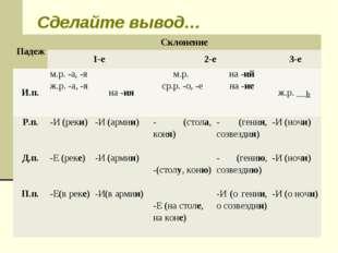 Сделайте вывод… ПадежСклонение 1-е2-е3-е И.п.м.р. -а, -я ж.р. -а, -яна