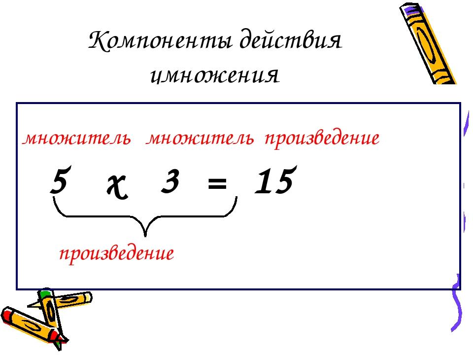Компоненты действия умножения множитель множитель произведение 5 х 3 = 15 про...