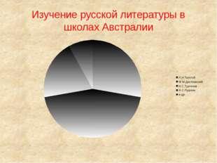 Изучение русской литературы в школах Австралии