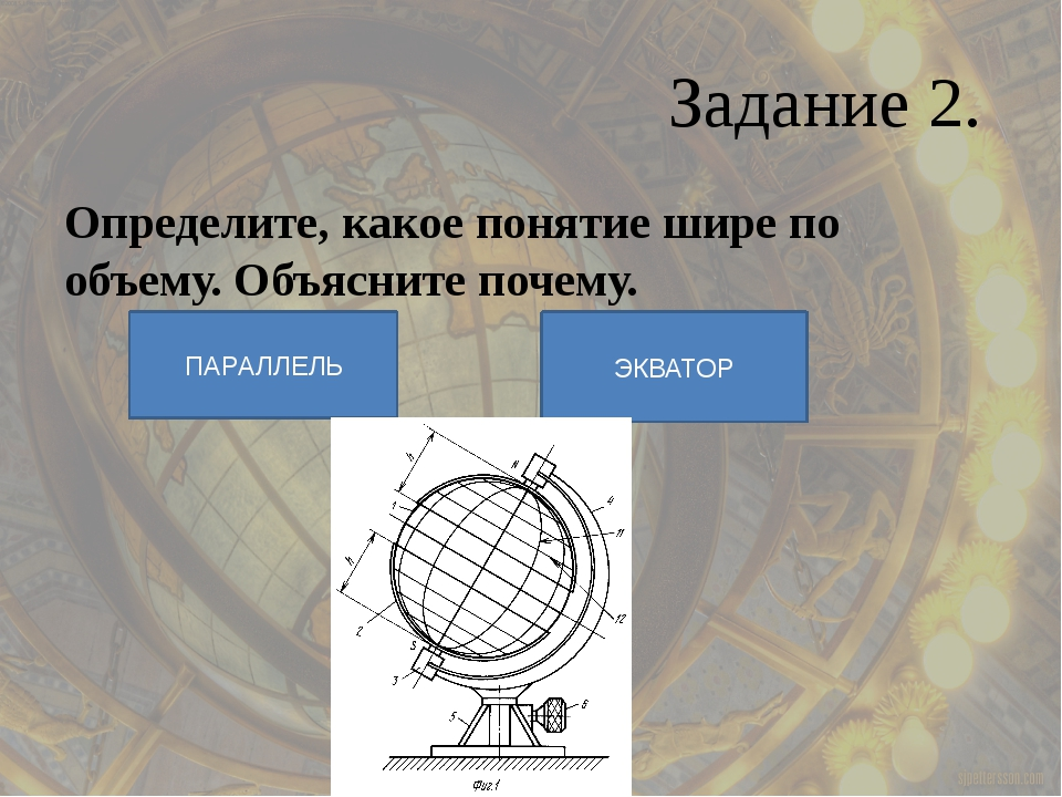 Задание 2. Определите, какое понятие шире по объему. Объясните почему. ПАРАЛЛ...