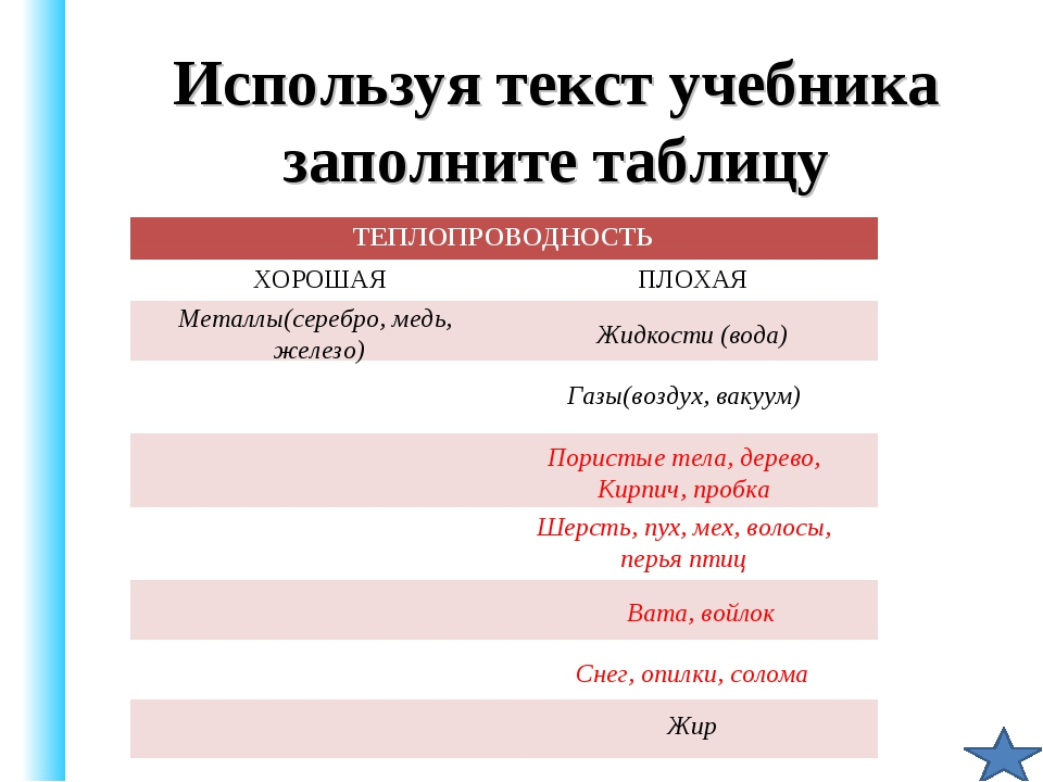 Используя текст учебника заполните таблицу Жидкости (вода) Металлы(серебро, м...