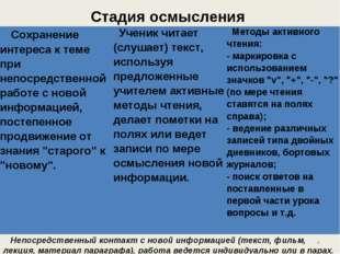 Стадия осмысления Непосредственный контакт с новой информацией (текст, фил