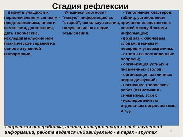 Стадия рефлексии Творческая переработка, анализ, интерпретация и т.д. изученн...
