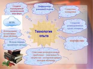 Дифференци- рованный подход Создание благоприятной эмоциональной атмосферы С
