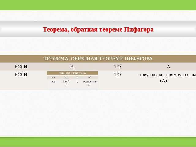Теорема, обратная теореме Пифагора
