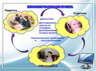Дистанционные занятия по географии, ДопОбразование, сетевые проекты Диагност