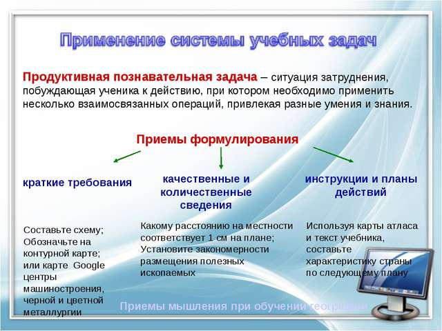 Приемы формулирования краткие требования инструкции и планы действий качестве...
