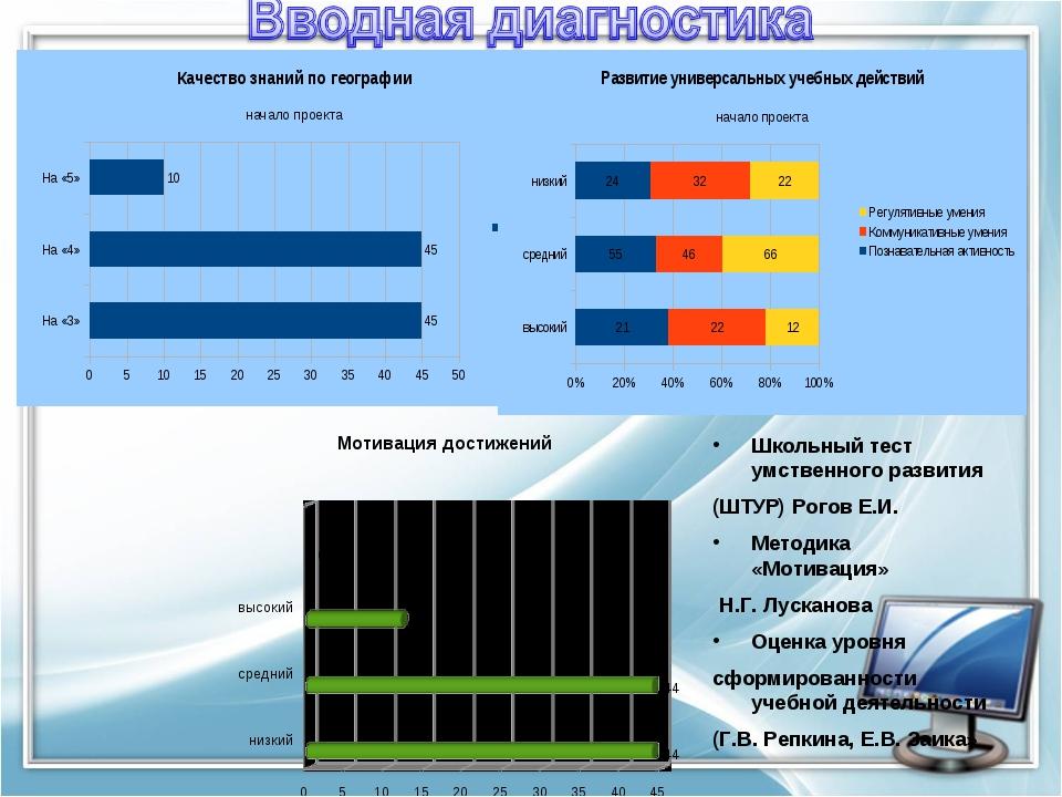 Школьный тест умственного развития (ШТУР) Рогов Е.И. Методика «Мотивация» Н.Г...