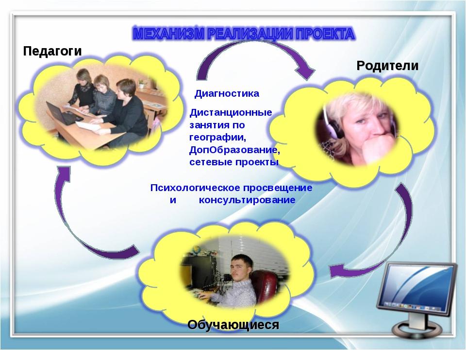 Дистанционные занятия по географии, ДопОбразование, сетевые проекты Диагност...
