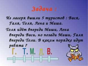 Задача : Из лагеря вышли 5 туристов : Вася, Галя, Толя, Лена и Миша. Толя идё