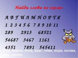 Найди слова по схеме: А В Г И Л М Н О Р Т Я 2 3 4 5 6 7 8 9 10 11 289 2913 68