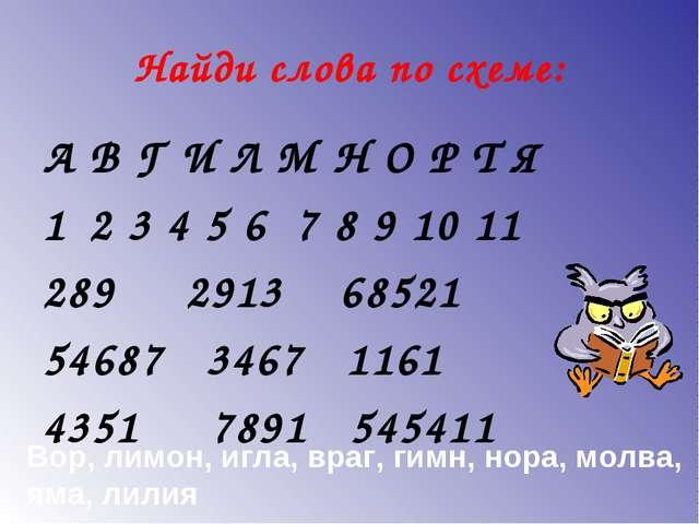 Найди слова по схеме: А В Г И Л М Н О Р Т Я 2 3 4 5 6 7 8 9 10 11 289 2913 68...