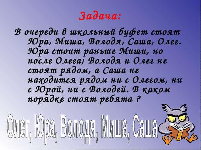 Задача: В очереди в школьный буфет стоят Юра, Миша, Володя, Саша, Олег. Юра с...