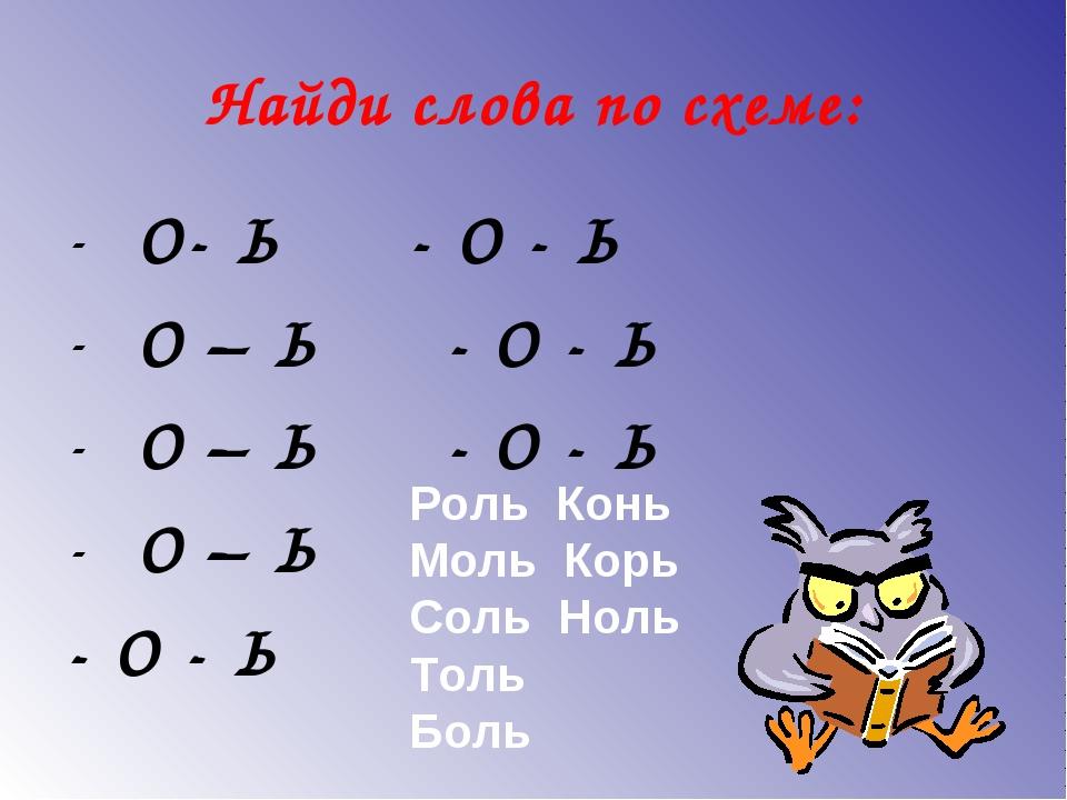 Найди слова по схеме: О- Ь - О - Ь О – Ь - О - Ь О – Ь - О - Ь О – Ь - О - Ь...