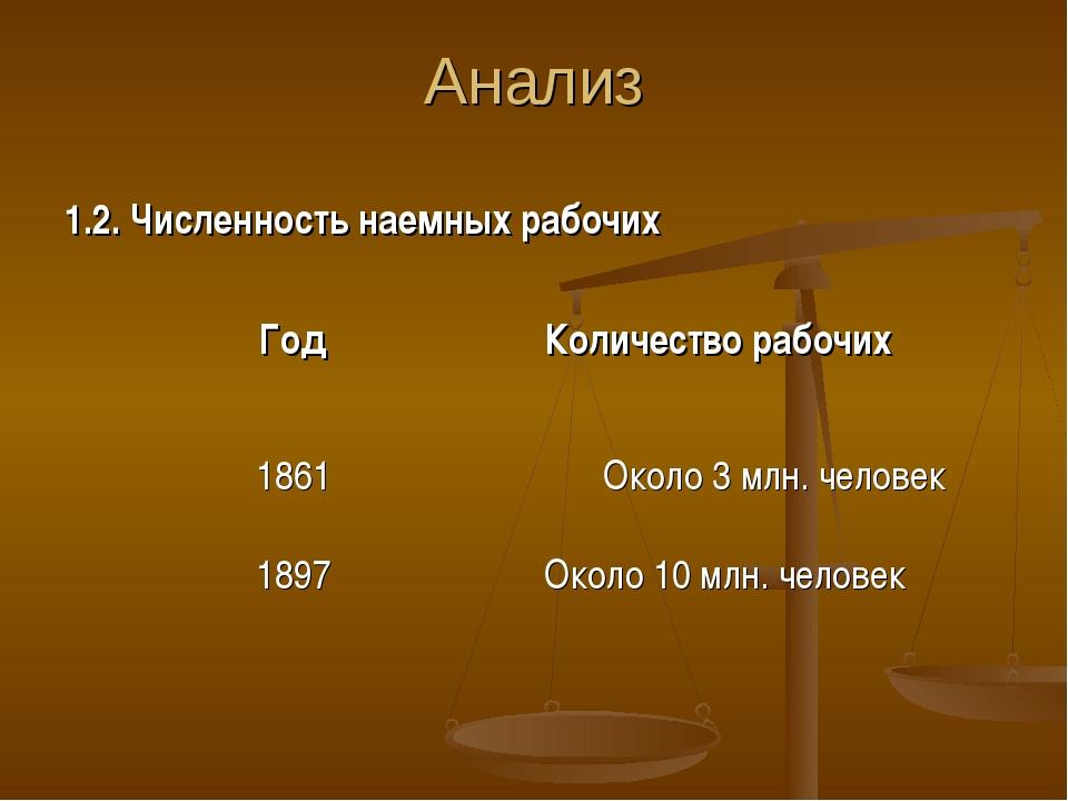 Анализ 1.2. Численность наемных рабочих ГодКоличество рабочих 1861Около 3 м...
