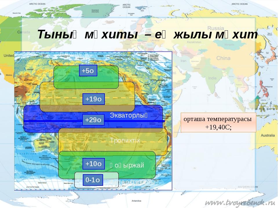 Тынық мұхиты – ең жылы мұхит Экваторлық Тропиктік Қоңыржай Антарктикалық +19...
