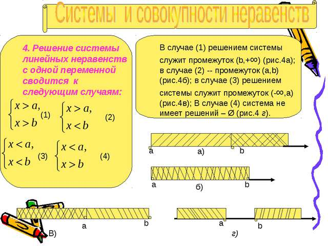4. Решение системы линейных неравенств с одной переменной сводится к следующи...