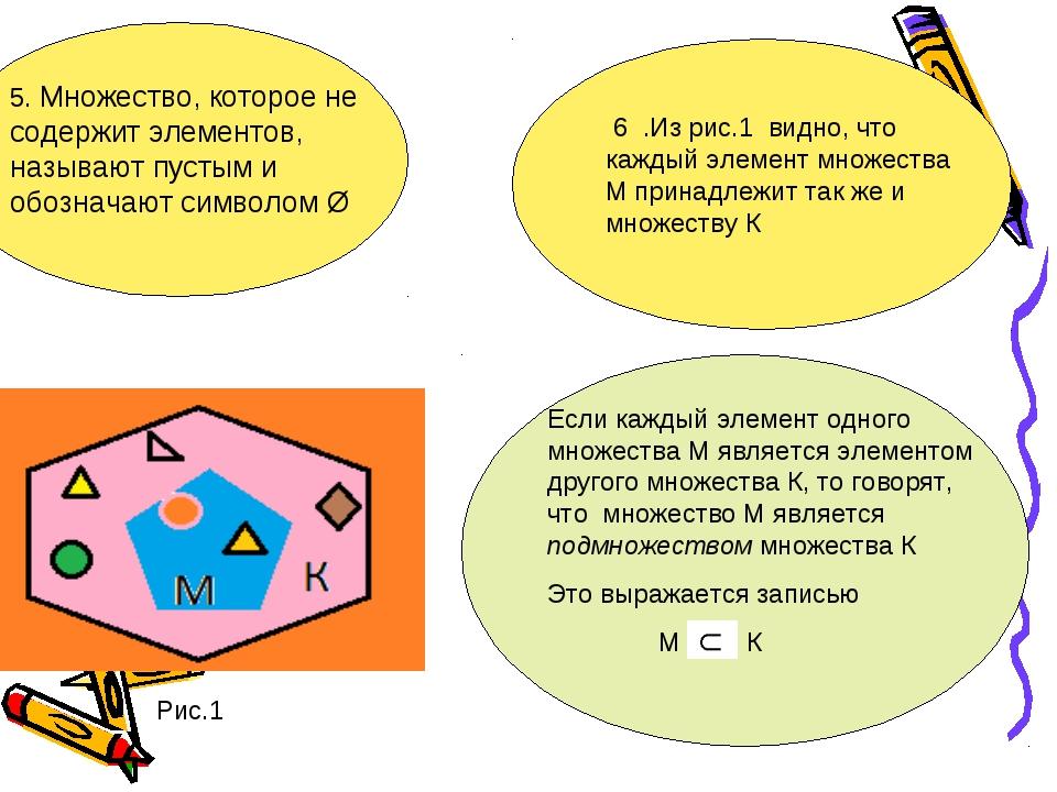 5. Множество, которое не содержит элементов, называют пустым и обозначают сим...