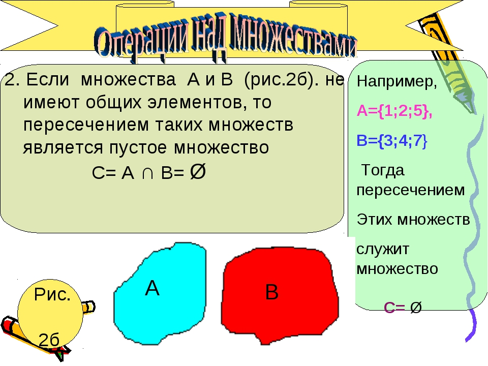 2. Если множества А и В (рис.2б). не имеют общих элементов, то пересечением т...
